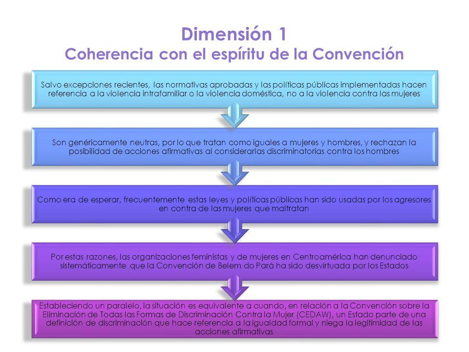 Dimensión 1 Coherencia con el espíritu de la Convención Estableciendo un paralelo, la situación es equivalente a cuando, en relación a la Convención s