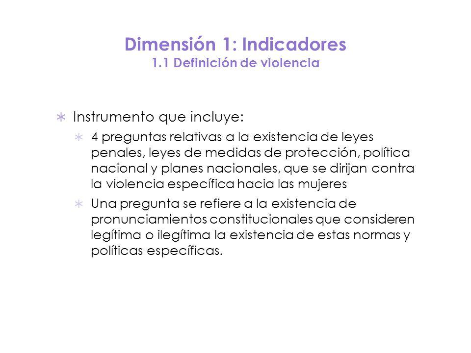 Dimensión 1: Indicadores 1.1 Definición de violencia Instrumento que incluye: 4 preguntas relativas a la existencia de leyes penales, leyes de medidas