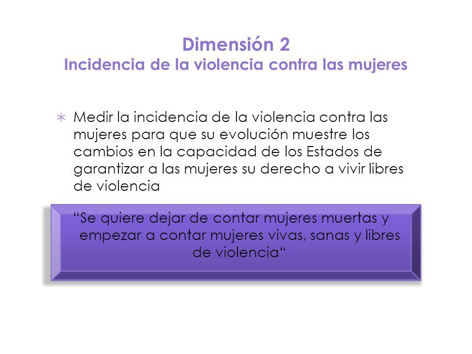 Dimensión 2 Incidencia de la violencia contra las mujeres Medir la incidencia de la violencia contra las mujeres para que su evolución muestre los cam