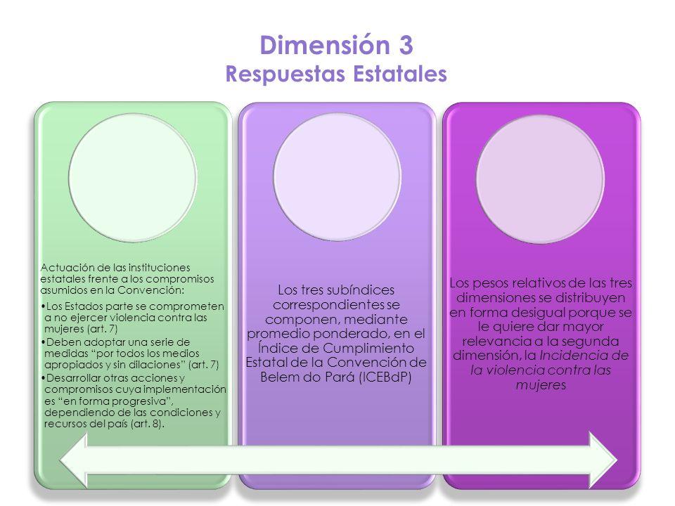 Dimensión 3 Respuestas Estatales Actuación de las instituciones estatales frente a los compromisos asumidos en la Convención: Los Estados parte se com