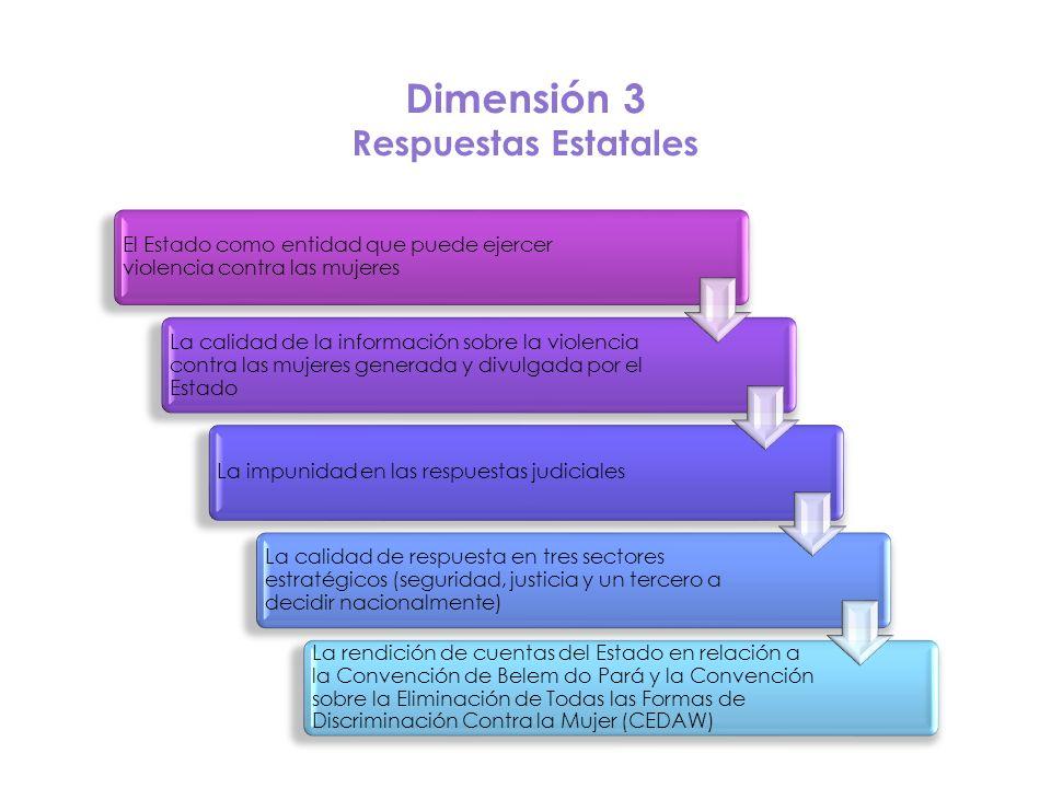 Dimensión 3 Respuestas Estatales El Estado como entidad que puede ejercer violencia contra las mujeres La calidad de la información sobre la violencia