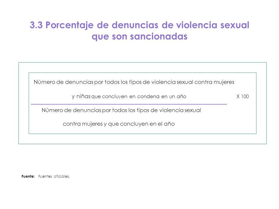 3.3 Porcentaje de denuncias de violencia sexual que son sancionadas Número de denuncias por todos los tipos de violencia sexual contra mujeres y niñas