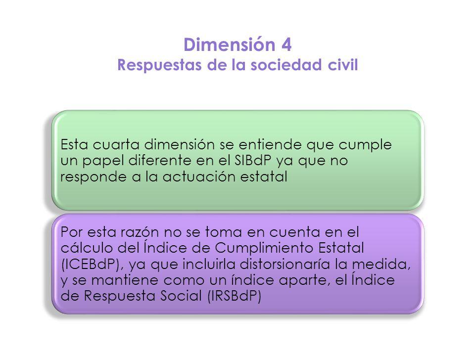 Dimensión 4 Respuestas de la sociedad civil Esta cuarta dimensión se entiende que cumple un papel diferente en el SIBdP ya que no responde a la actuac