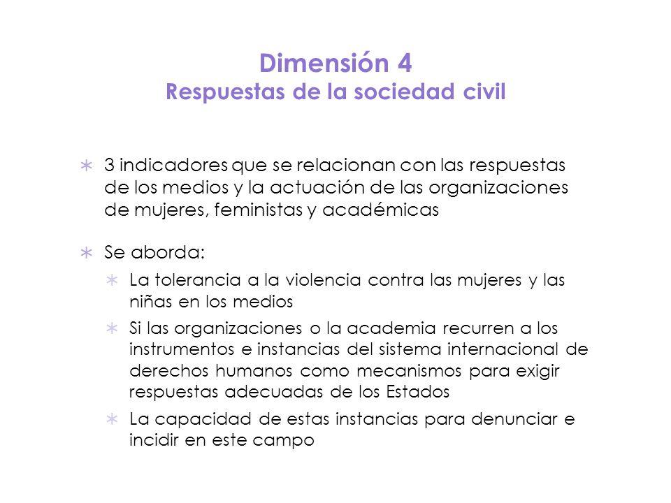 Dimensión 4 Respuestas de la sociedad civil 3 indicadores que se relacionan con las respuestas de los medios y la actuación de las organizaciones de m