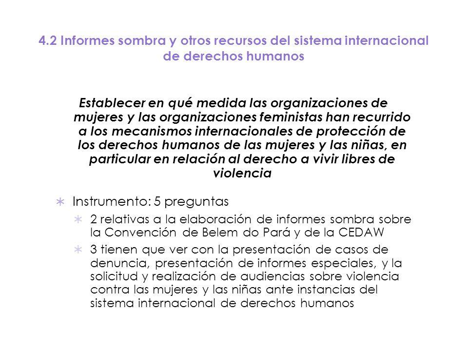 4.2 Informes sombra y otros recursos del sistema internacional de derechos humanos Establecer en qué medida las organizaciones de mujeres y las organi