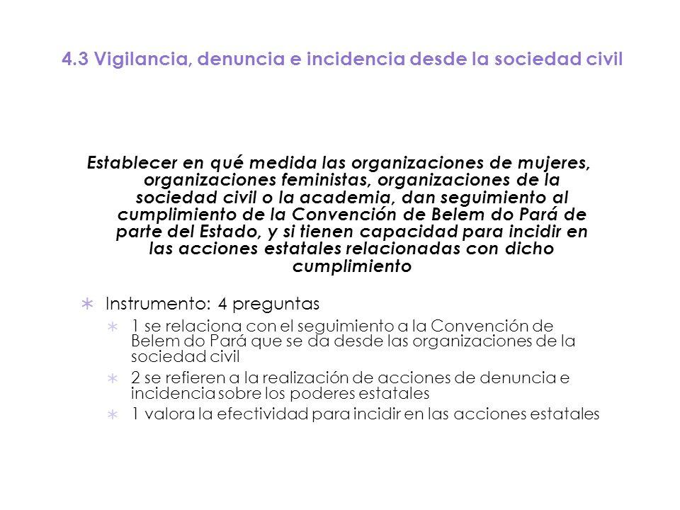 4.3 Vigilancia, denuncia e incidencia desde la sociedad civil Establecer en qué medida las organizaciones de mujeres, organizaciones feministas, organ