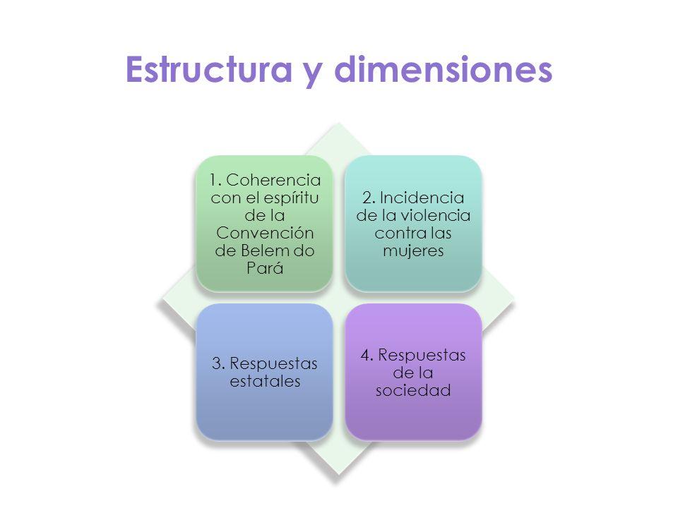 Estructura y dimensiones 1. Coherencia con el espíritu de la Convención de Belem do Pará 2. Incidencia de la violencia contra las mujeres 3. Respuesta