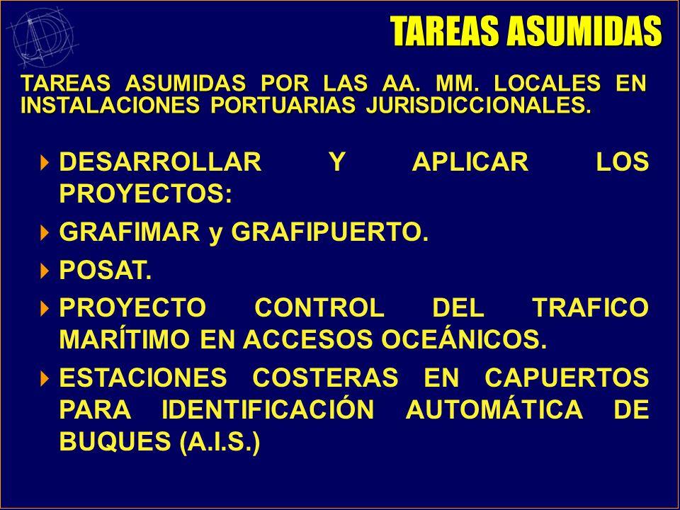 TAREAS ASUMIDAS POR LAS AA. MM. LOCALES EN INSTALACIONES PORTUARIAS JURISDICCIONALES. Creación de los Comités Regionales de Protección Marítima – Port