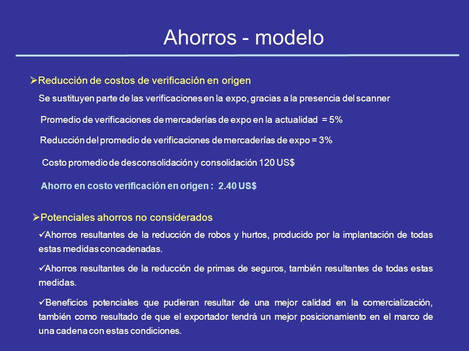Ahorros - modelo Reducción de costos de verificación en origen Se sustituyen parte de las verificaciones en la expo, gracias a la presencia del scanne