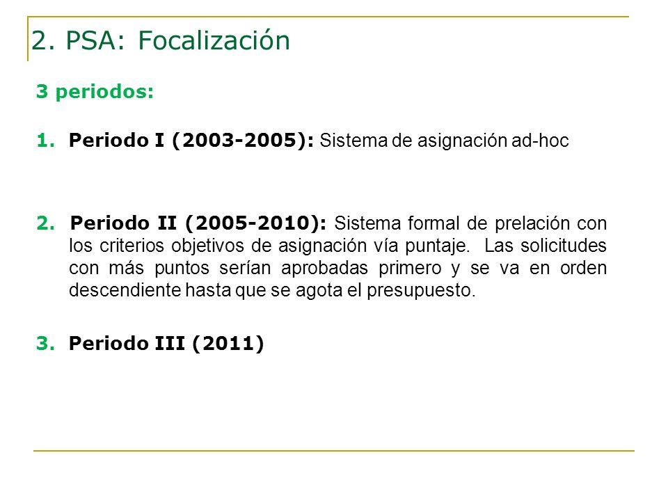 3 periodos: 1. Periodo I (2003-2005): Sistema de asignación ad-hoc 2. Periodo II (2005-2010): Sistema formal de prelación con los criterios objetivos