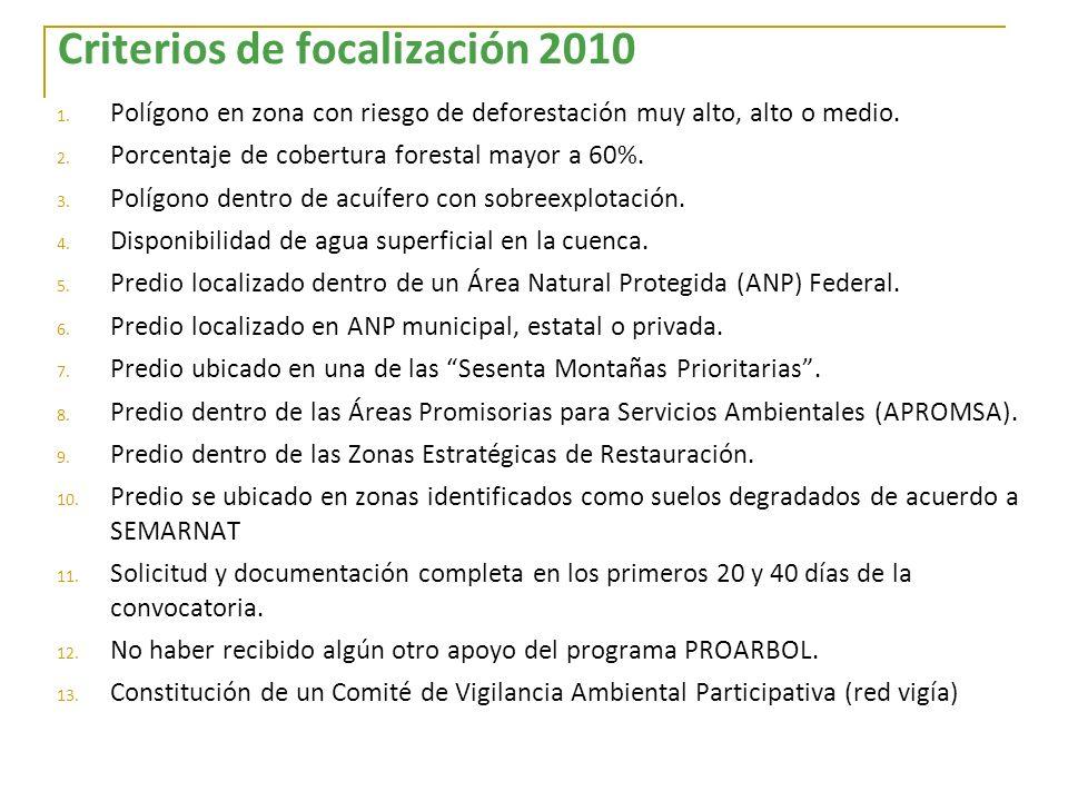 1. Polígono en zona con riesgo de deforestación muy alto, alto o medio. 2. Porcentaje de cobertura forestal mayor a 60%. 3. Polígono dentro de acuífer