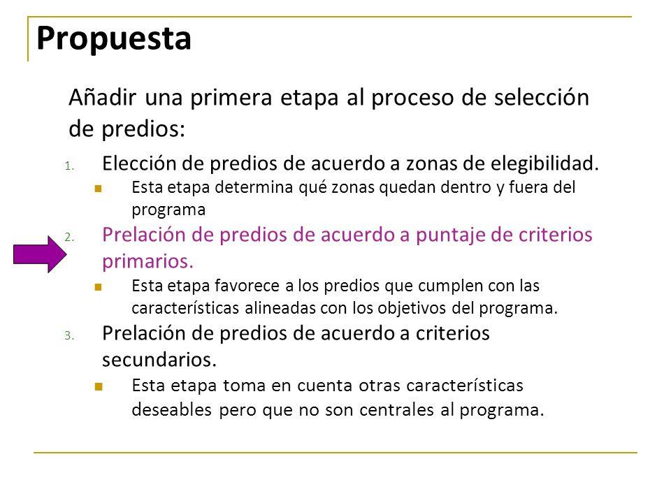 Añadir una primera etapa al proceso de selección de predios: 1. Elección de predios de acuerdo a zonas de elegibilidad. Esta etapa determina qué zonas