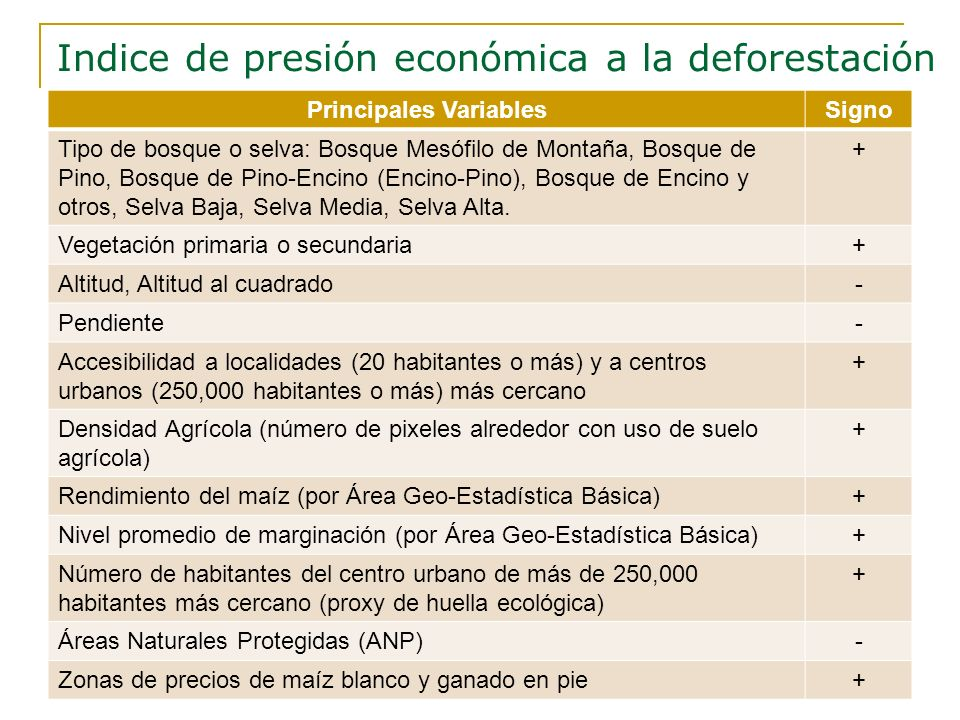 Indice de presión económica a la deforestación Principales VariablesSigno Tipo de bosque o selva: Bosque Mesófilo de Montaña, Bosque de Pino, Bosque d
