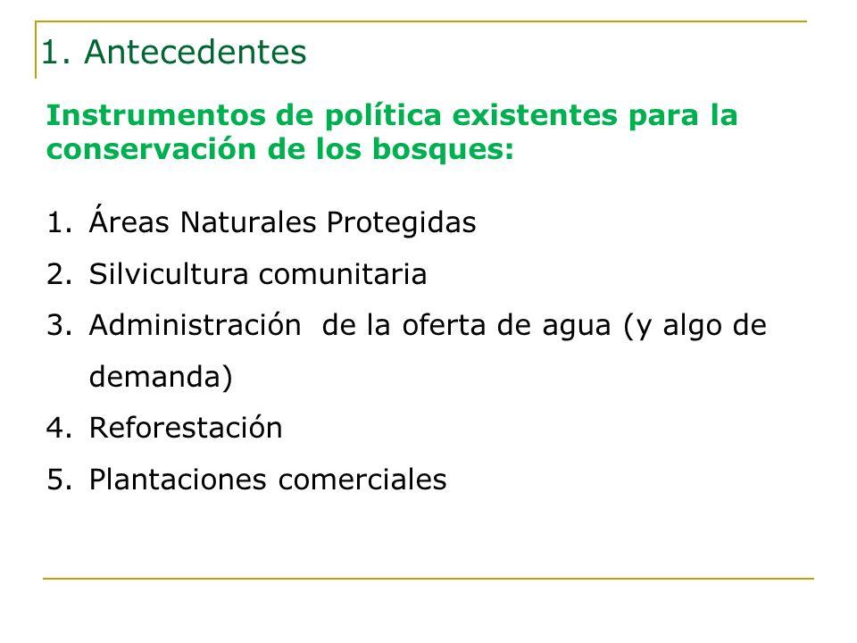 1. Antecedentes Instrumentos de política existentes para la conservación de los bosques: 1.Áreas Naturales Protegidas 2.Silvicultura comunitaria 3.Adm