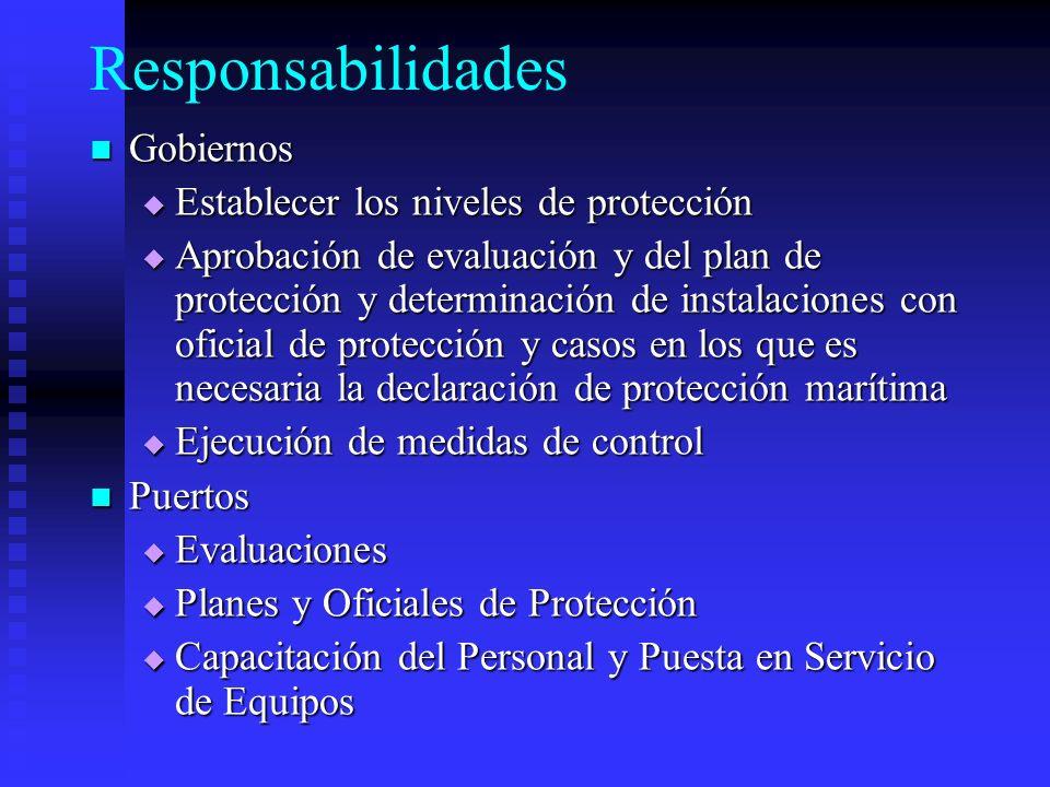 Responsabilidades Gobiernos Gobiernos Establecer los niveles de protección Establecer los niveles de protección Aprobación de evaluación y del plan de