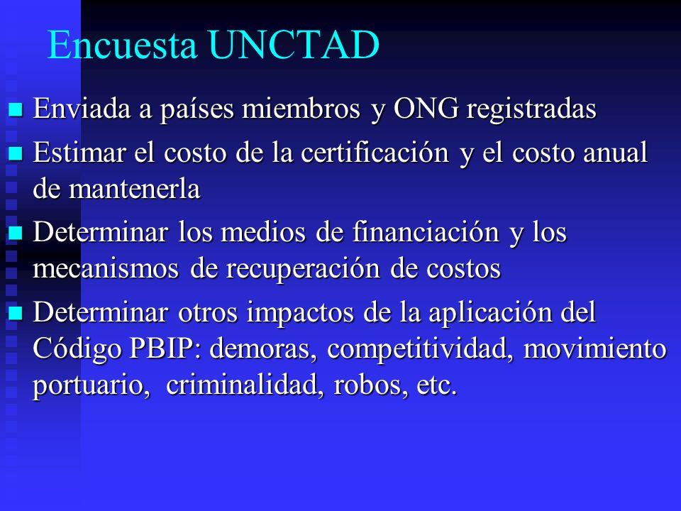 Encuesta UNCTAD Enviada a países miembros y ONG registradas Enviada a países miembros y ONG registradas Estimar el costo de la certificación y el cost