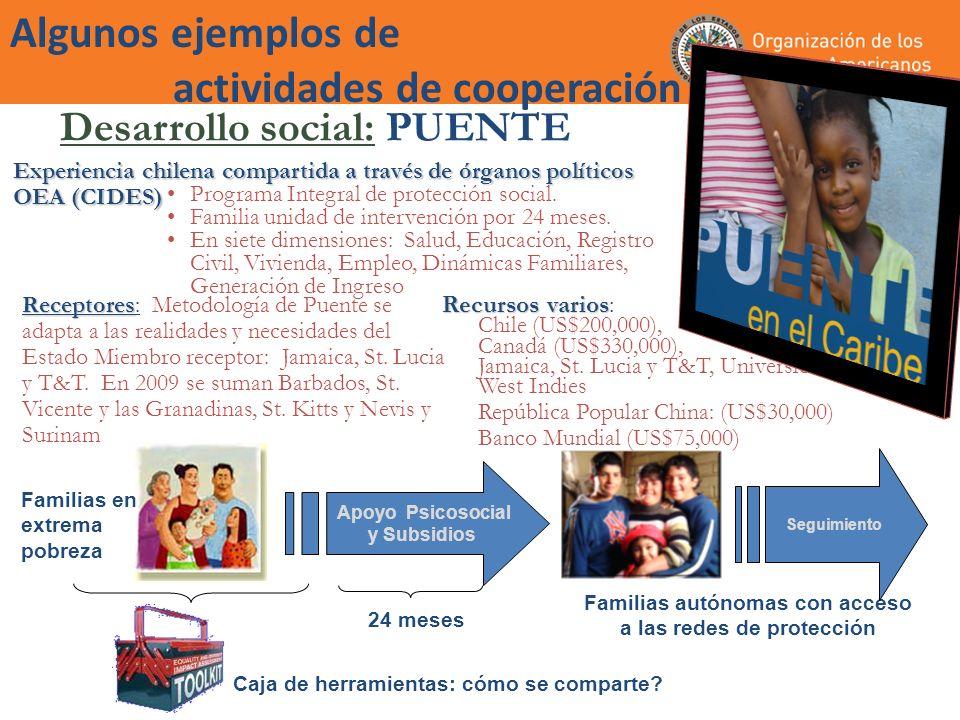 Algunos ejemplos de actividades de cooperación Desarrollo social: PUENTE Receptores Receptores: Metodología de Puente se adapta a las realidades y nec