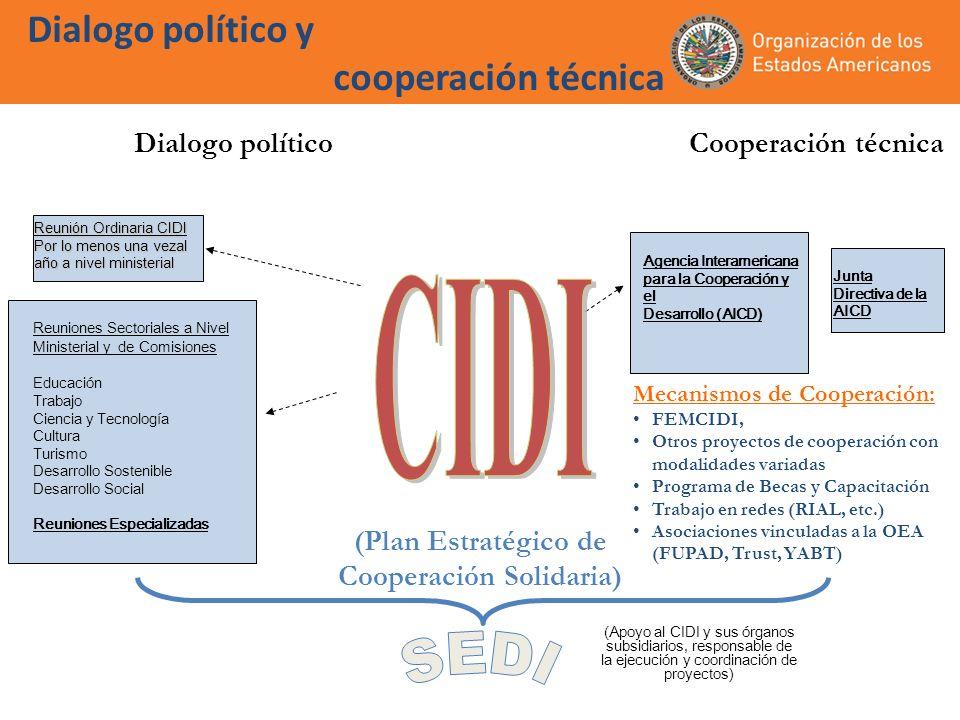 Reuniones Sectoriales a Nivel Ministerial y de Comisiones Educación Trabajo Ciencia y Tecnología Cultura Turismo Desarrollo Sostenible Desarrollo Soci