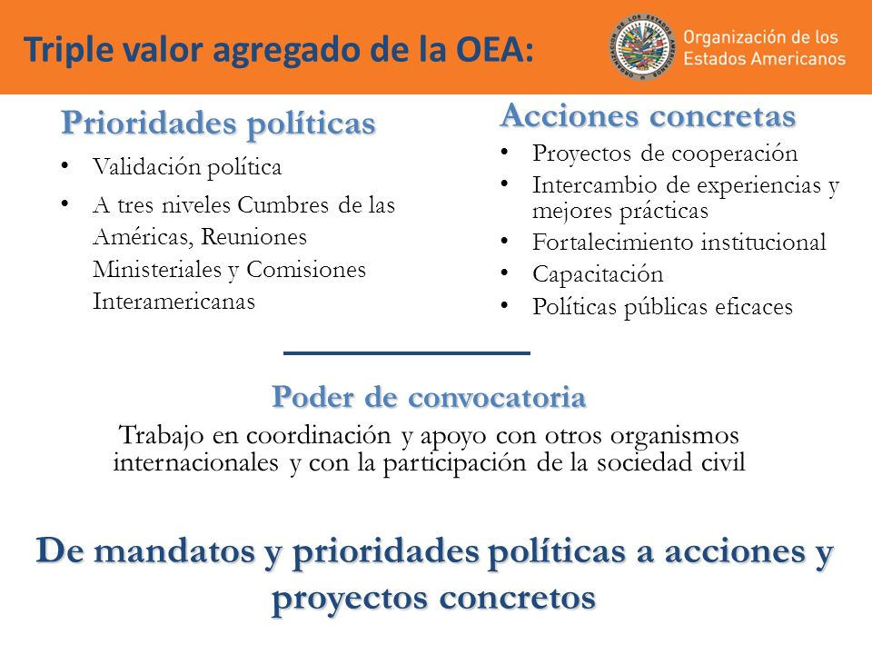 Triple valor agregado de la OEA: Prioridades políticas Validación política A tres niveles Cumbres de las Américas, Reuniones Ministeriales y Comisione