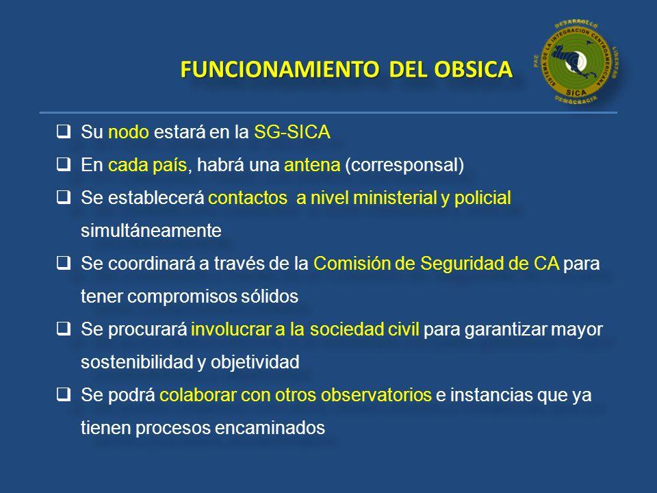 FUNCIONAMIENTO DEL OBSICA Su nodo estará en la SG-SICA En cada país, habrá una antena (corresponsal) Se establecerá contactos a nivel ministerial y po