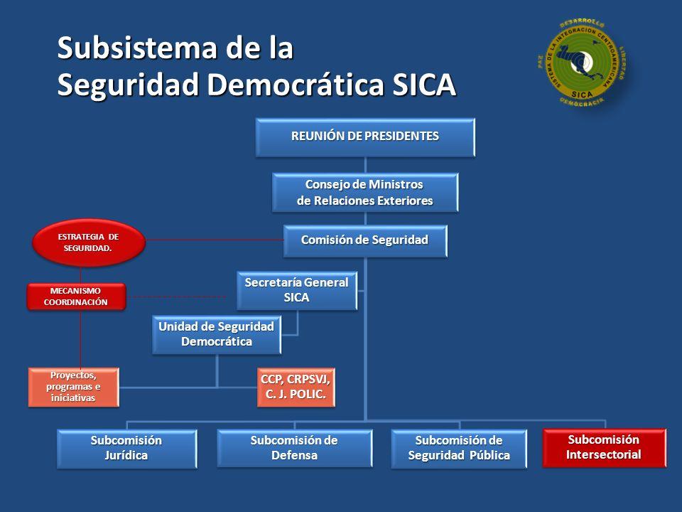 Subsistema de la Seguridad Democrática SICA ESTRATEGIA DE SEGURIDAD. MECANISMO COORDINACIÓN MECANISMO COORDINACIÓN MECANISMO COORDINACIÓN MECANISMO CO