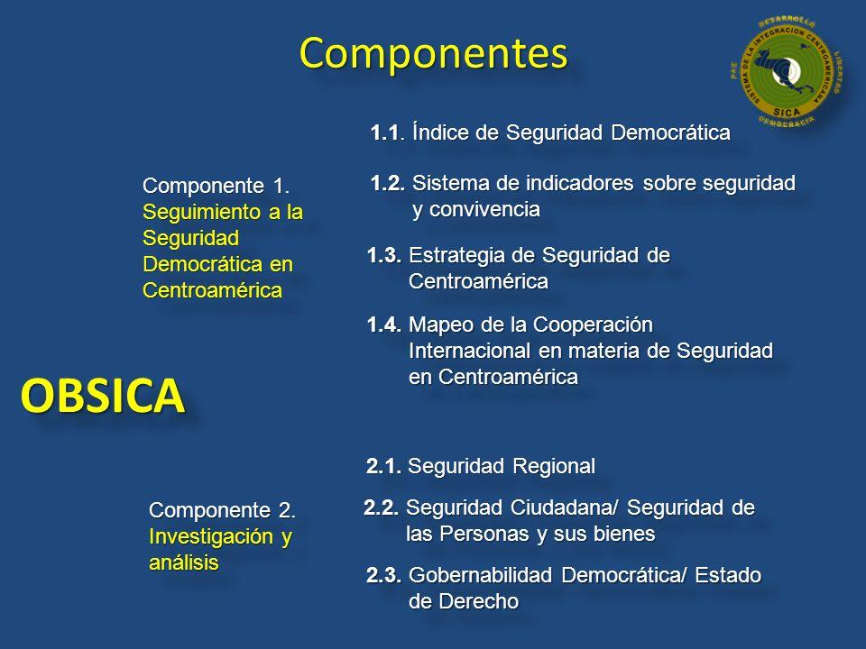 OBSICAOBSICA Componente 1 Seguimiento a la Seguridad Democrática en Centroamérica Componente 1. Seguimiento a la Seguridad Democrática en Centroaméric