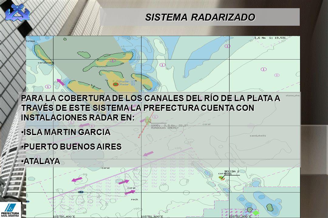 SISTEMA RADARIZADO PARA LA COBERTURA DE LOS CANALES DEL RÍO DE LA PLATA A TRAVÉS DE ESTE SISTEMA LA PREFECTURA CUENTA CON INSTALACIONES RADAR EN: ISLA