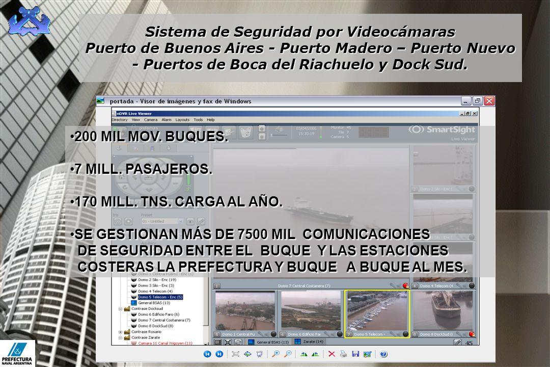 Sistema de Seguridad por Videocámaras Puerto de Buenos Aires - Puerto Madero – Puerto Nuevo - Puertos de Boca del Riachuelo y Dock Sud. 200 MIL MOV. B
