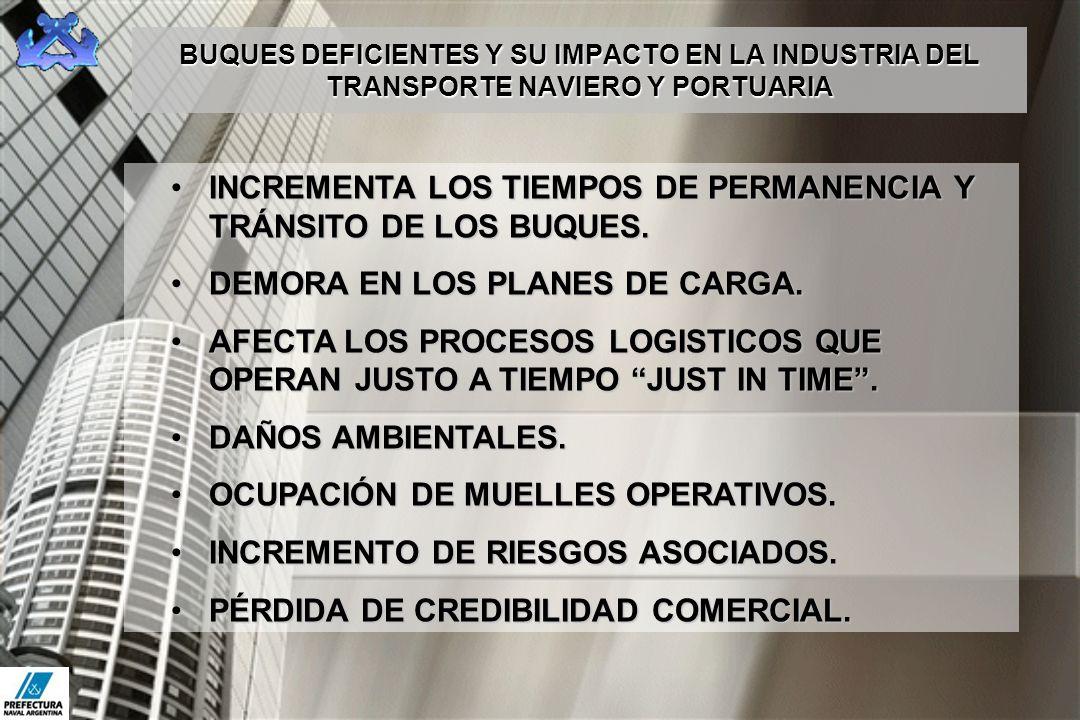 BUQUES DEFICIENTES Y SU IMPACTO EN LA INDUSTRIA DEL TRANSPORTE NAVIERO Y PORTUARIA INCREMENTA LOS TIEMPOS DE PERMANENCIA Y TRÁNSITO DE LOS BUQUES. INC