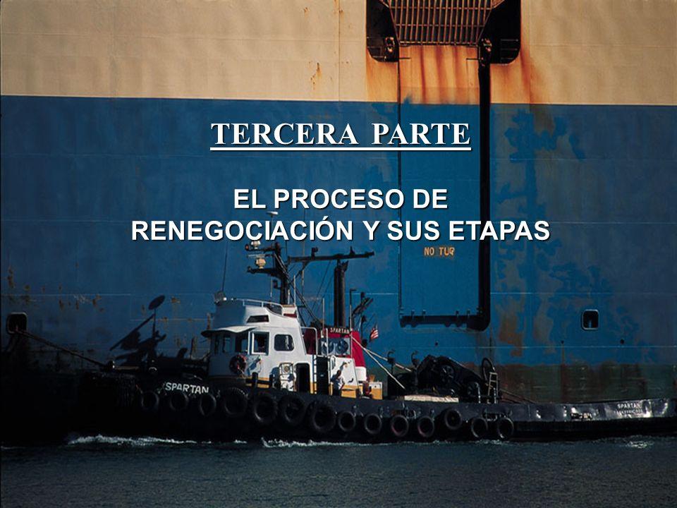 PricewaterhouseCoopers TERCERA PARTE EL PROCESO DE RENEGOCIACIÓN Y SUS ETAPAS