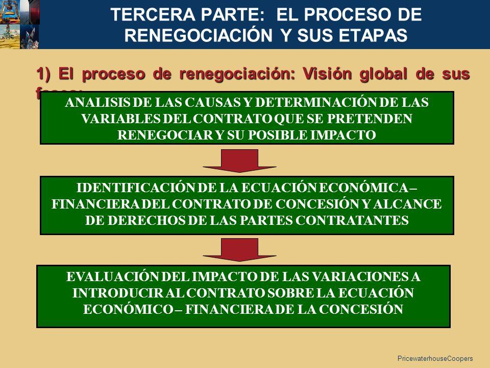 PricewaterhouseCoopers TERCERA PARTE: EL PROCESO DE RENEGOCIACIÓN Y SUS ETAPAS 1) El proceso de renegociación: Visión global de sus fases: ANALISIS DE