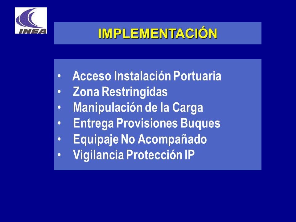 IMPLEMENTACIÓN Acceso Instalación Portuaria Zona Restringidas Manipulación de la Carga Entrega Provisiones Buques Equipaje No Acompañado Vigilancia Pr