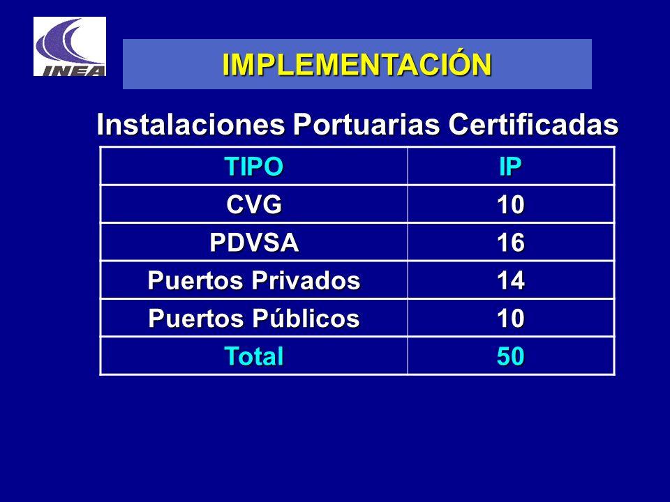 INSTALACIONES PORTUARIAS CERTIFICADAS LA CEIBA PUNTO FIJO MARACAIBO LA VELA DE CORO LA GUAIRA CARENERO PUERTO LA CRUZ CARÚPANO PAMPATAR PUERTO ORDAZ Rio Orinoco R.
