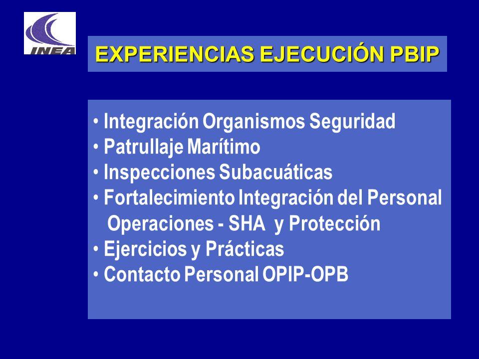 EXPERIENCIAS EJECUCIÓN PBIP Integración Organismos Seguridad Patrullaje Marítimo Inspecciones Subacuáticas Fortalecimiento Integración del Personal Op