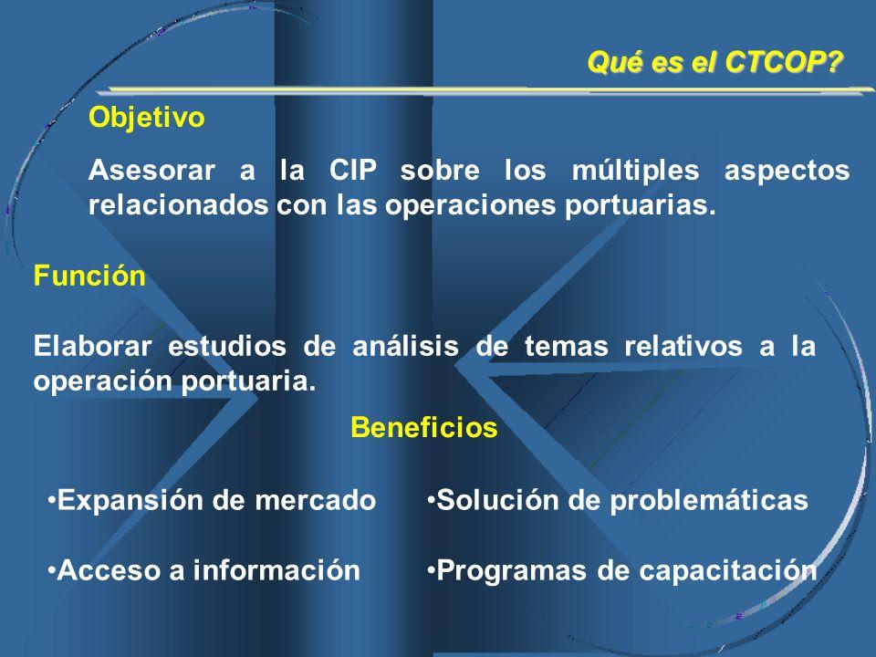 Objetivo Asesorar a la CIP sobre los múltiples aspectos relacionados con las operaciones portuarias. Qué es el CTCOP? Función Elaborar estudios de aná