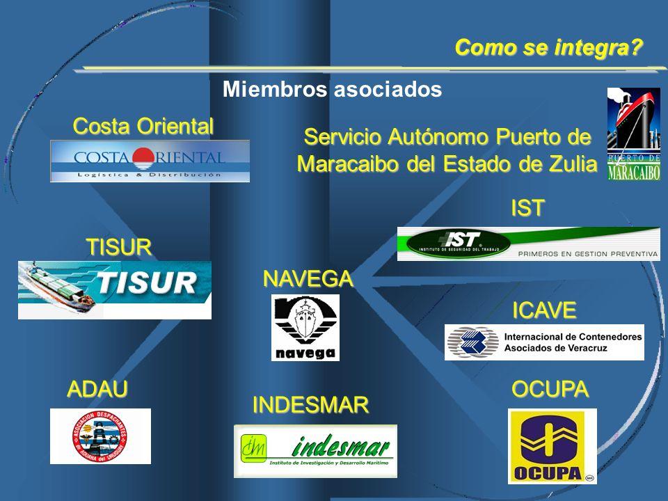 Como se integra? Miembros asociadosINDESMAR ICAVE ADAU Costa Oriental NAVEGA ISTOCUPATISUR Servicio Autónomo Puerto de Maracaibo del Estado de Zulia