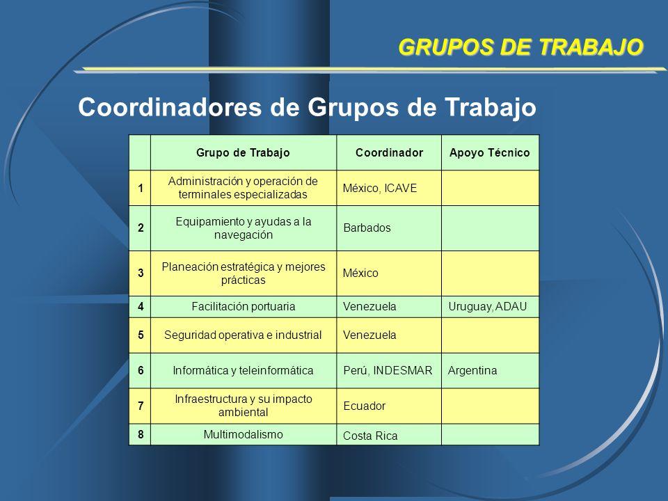 GRUPOS DE TRABAJO Coordinadores de Grupos de Trabajo Grupo de TrabajoCoordinadorApoyo Técnico 1 Administración y operación de terminales especializada