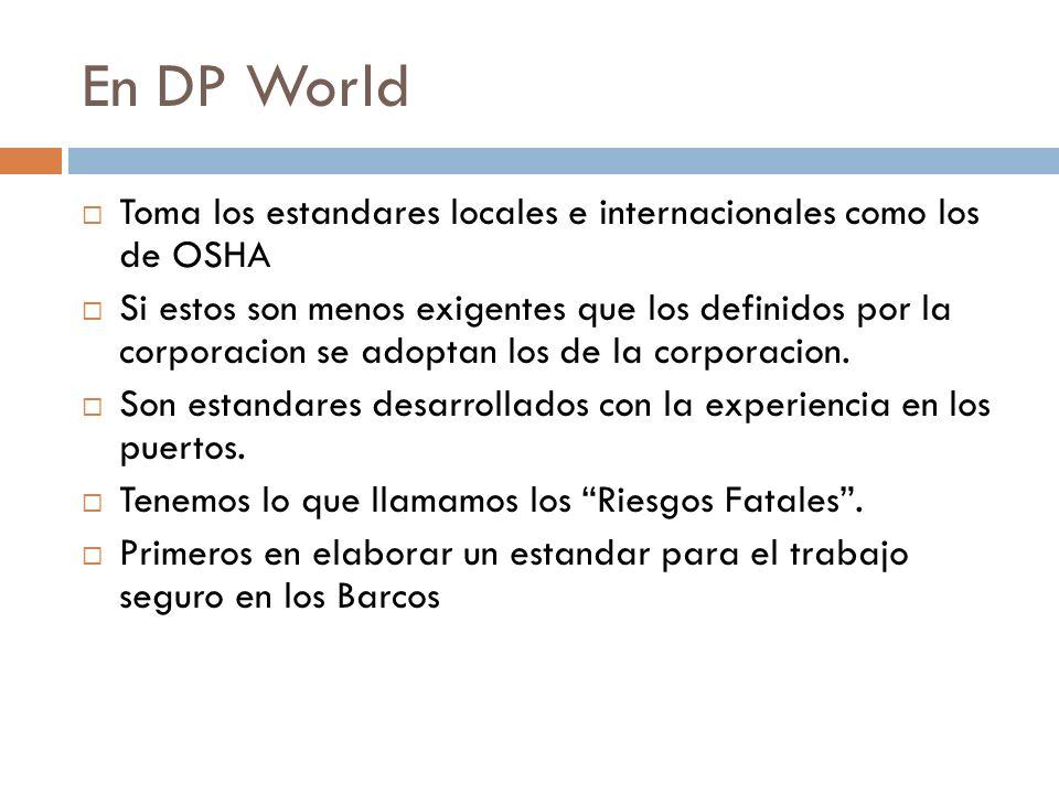 En DP World Toma los estandares locales e internacionales como los de OSHA Si estos son menos exigentes que los definidos por la corporacion se adopta