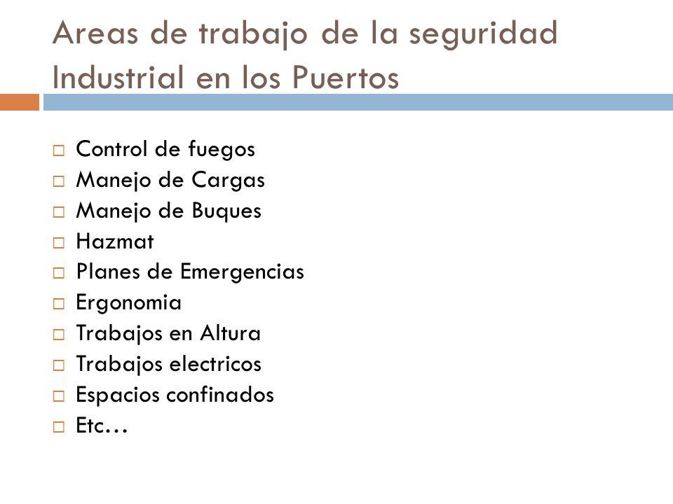 Areas de trabajo de la seguridad Industrial en los Puertos Control de fuegos Manejo de Cargas Manejo de Buques Hazmat Planes de Emergencias Ergonomia