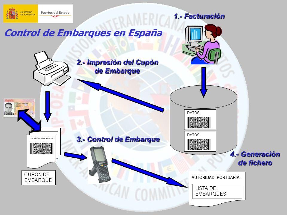 DATOS LISTA DE EMBARQUES AUTORIDAD PORTUARIA 1.- Facturación 3.- Control de Embarque 4.- Generación de fichero 2.- Impresión del Cupón de Embarque CUP