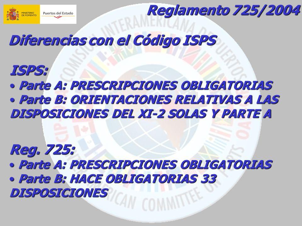 Diferencias con el Código ISPS ISPS: Parte A: PRESCRIPCIONES OBLIGATORIAS Parte A: PRESCRIPCIONES OBLIGATORIAS Parte B: ORIENTACIONES RELATIVAS A LAS