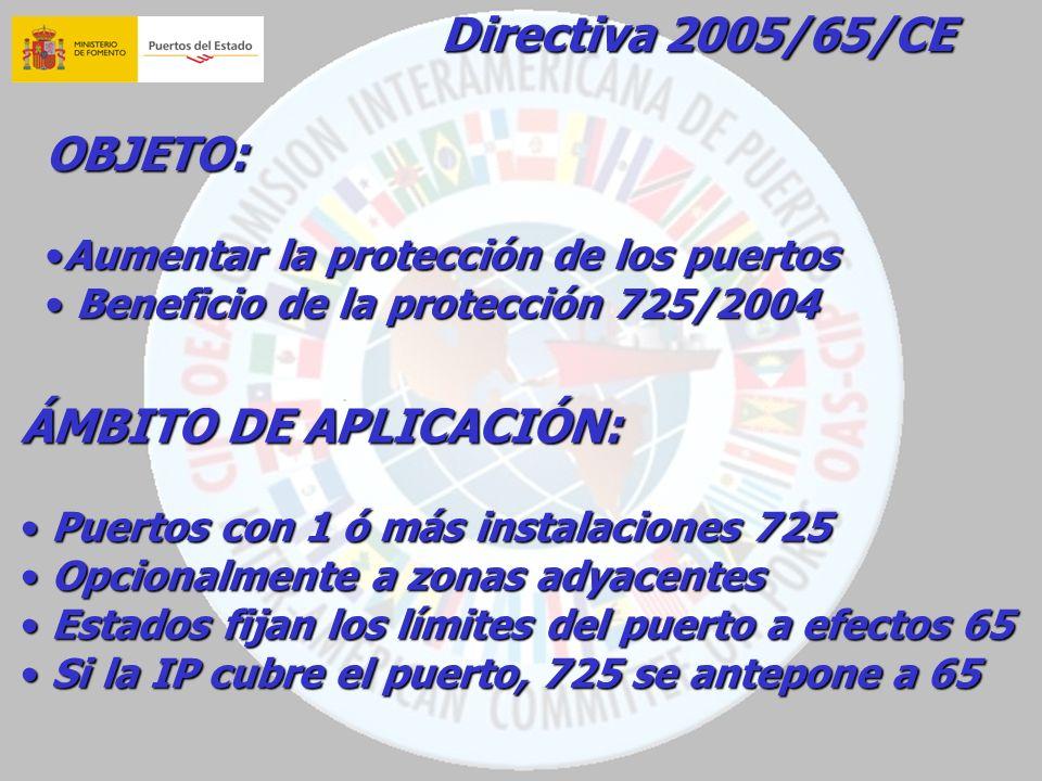 OBJETO: Aumentar la protección de los puertosAumentar la protección de los puertos Beneficio de la protección 725/2004 Beneficio de la protección 725/