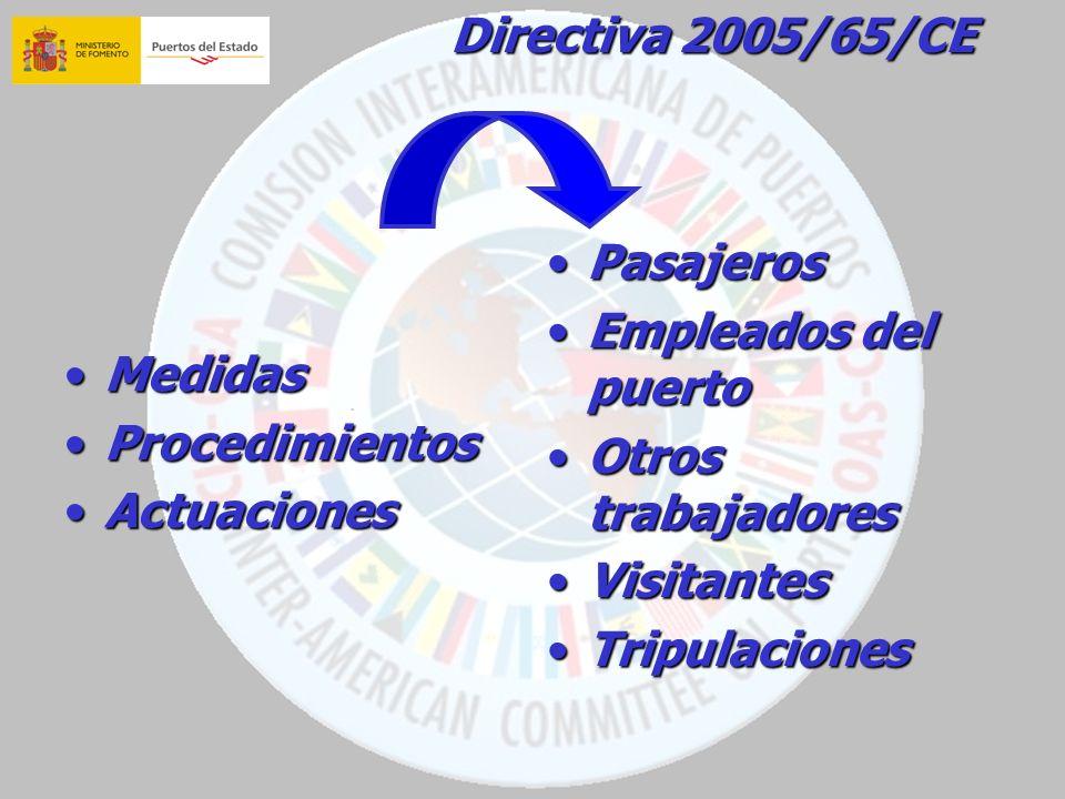 MedidasMedidas ProcedimientosProcedimientos ActuacionesActuaciones PasajerosPasajeros Empleados del puertoEmpleados del puerto Otros trabajadoresOtros