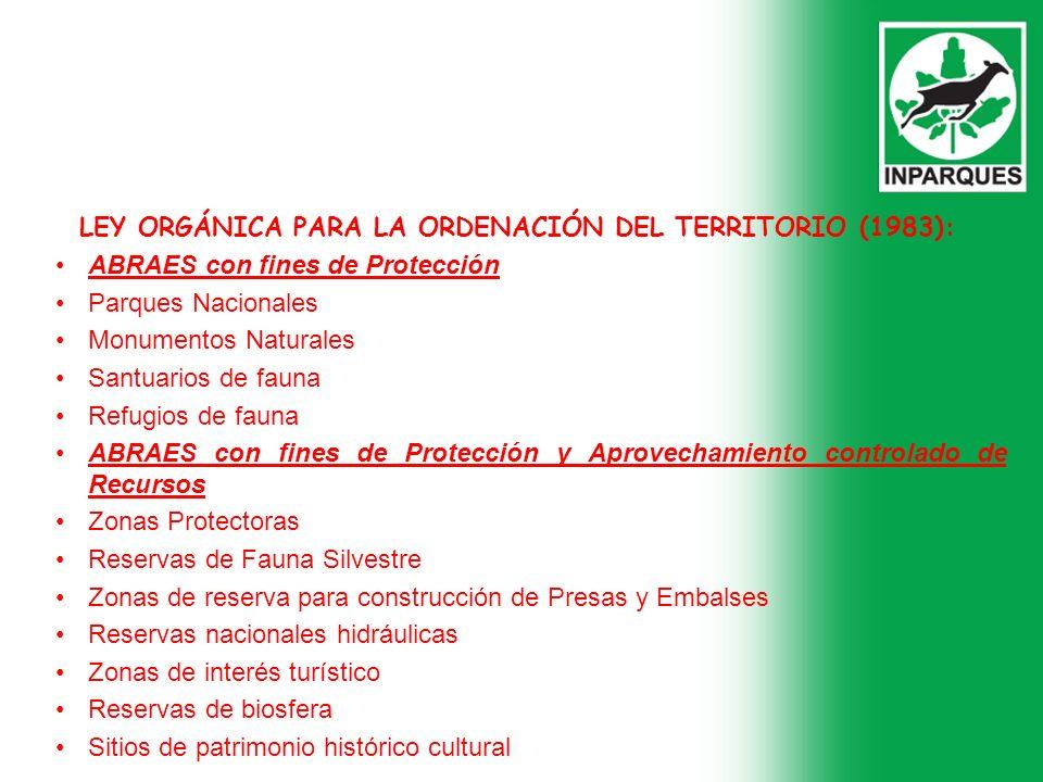 LEY ORGÁNICA PARA LA ORDENACIÓN DEL TERRITORIO (1983): ABRAES con fines de Protección Parques Nacionales Monumentos Naturales Santuarios de fauna Refu