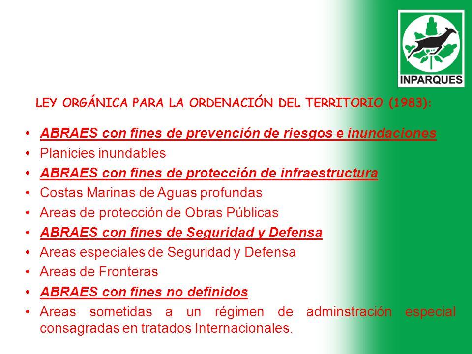 LEY ORGÁNICA PARA LA ORDENACIÓN DEL TERRITORIO (1983): ABRAES con fines de prevención de riesgos e inundaciones Planicies inundables ABRAES con fines