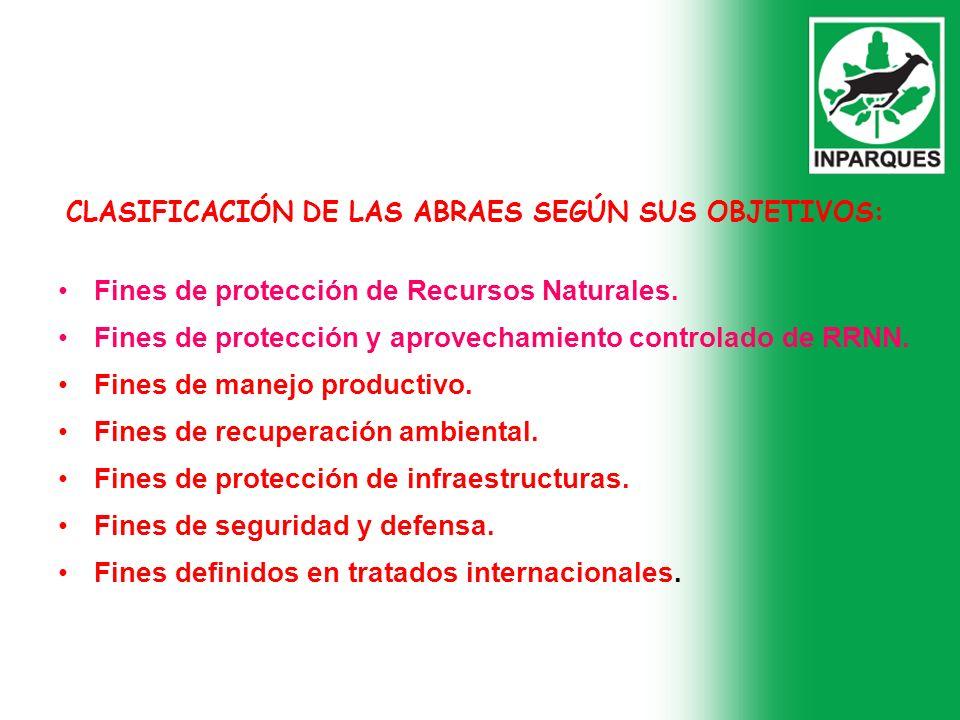 CLASIFICACIÓN DE LAS ABRAES SEGÚN SUS OBJETIVOS: Fines de protección de Recursos Naturales. Fines de protección y aprovechamiento controlado de RRNN.