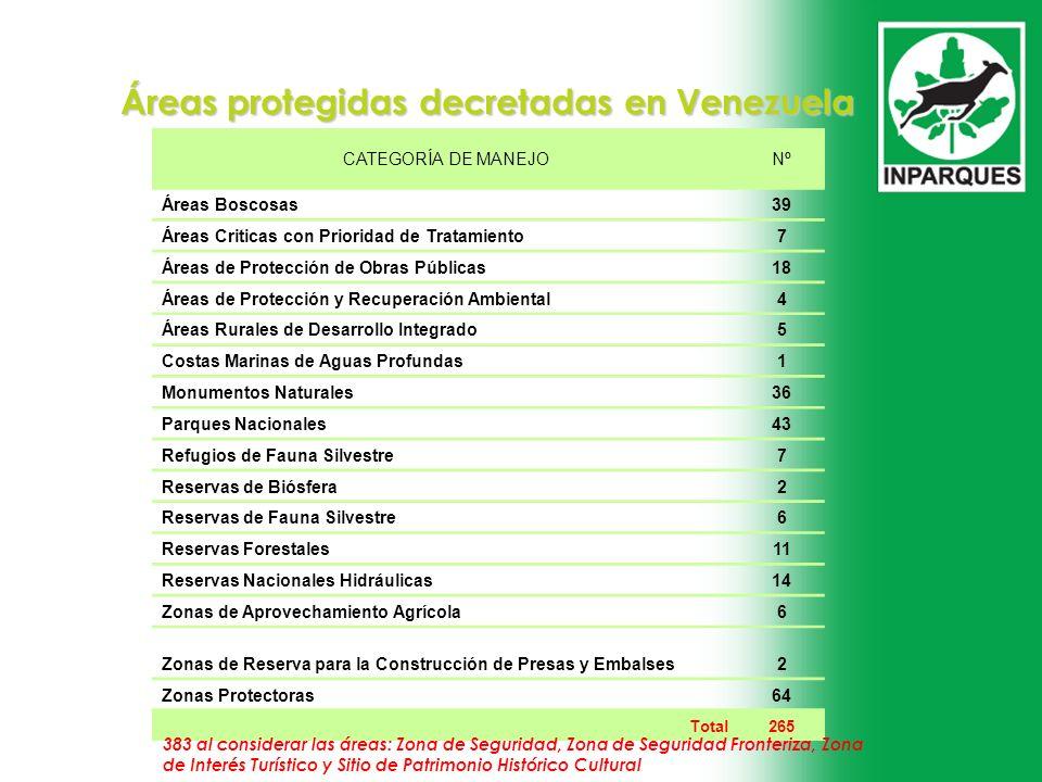 CATEGORÍA DE MANEJONº Áreas Boscosas39 Áreas Criticas con Prioridad de Tratamiento7 Áreas de Protección de Obras Públicas18 Áreas de Protección y Recu