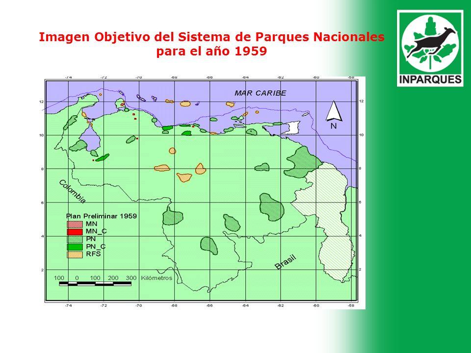Que plantea el documento de Eichler?...(1959) Parque Nacional Monumento Natural Monumentos Históricos (Actualmente IPC, Alcaldías, etc) Refugios de Fauna (Ley de Protección a la Fauna Silvestre; 1970) Bosques Nacionales