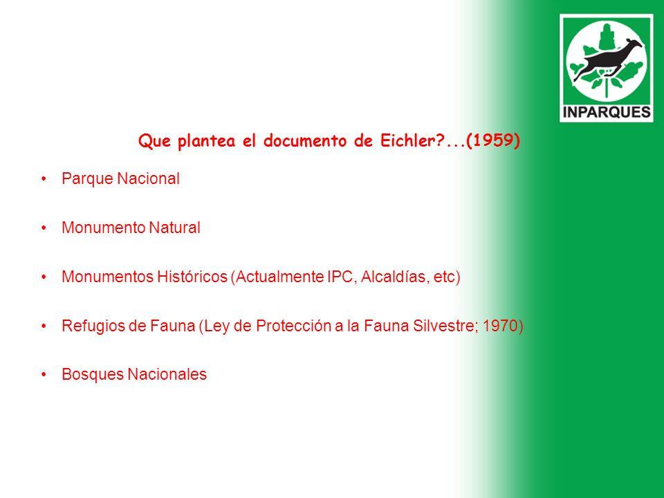 Que plantea el documento de Eichler?...(1959) Parque Nacional Monumento Natural Monumentos Históricos (Actualmente IPC, Alcaldías, etc) Refugios de Fa