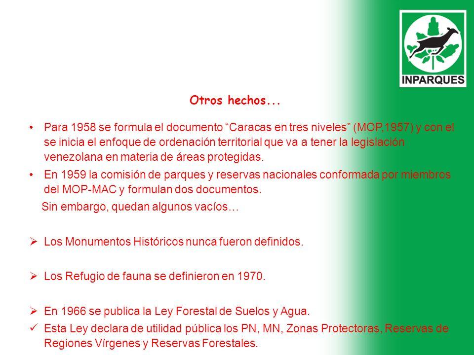Otros hechos... Para 1958 se formula el documento Caracas en tres niveles (MOP,1957) y con el se inicia el enfoque de ordenación territorial que va a